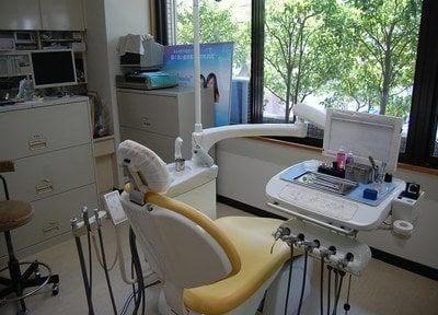 寺田歯科医院の画像