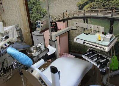 いなかず歯科の画像