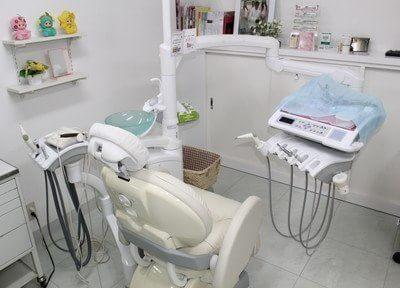 寺田町駅 南口徒歩 1分 藤井歯科医院のその他写真2