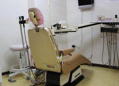 大井町にこにこ歯科の画像
