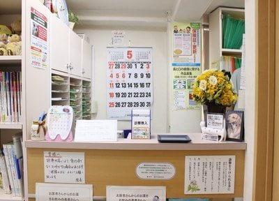 阿佐ヶ谷駅 北口徒歩 4分 ささき歯科医院のその他写真3