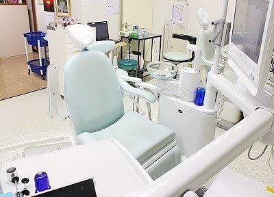 越谷駅 西口徒歩 7分 成田歯科医院のその他写真3