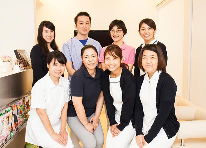 吹田駅(JR) 徒歩 23分 いはら歯科医院写真1