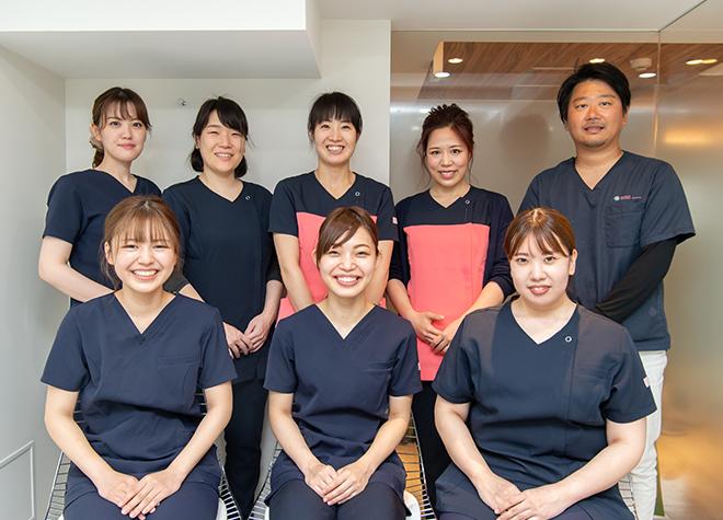 竹ノ塚駅 出入口1徒歩 9分 ムラオ歯科クリニック写真1