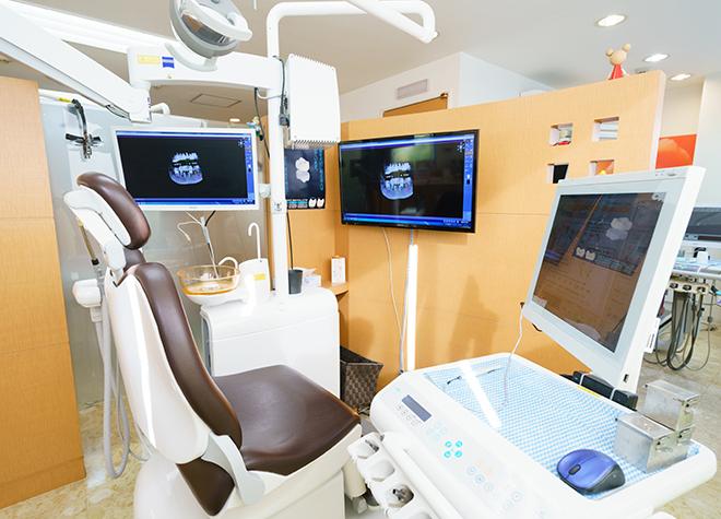 新中野歯科クリニックの画像