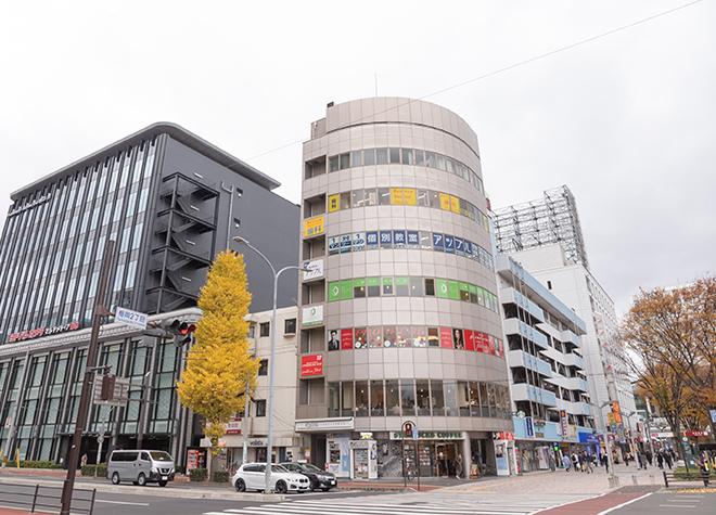 仙台駅 東口徒歩 3分 アベニューデンタルクリニックの外観写真7