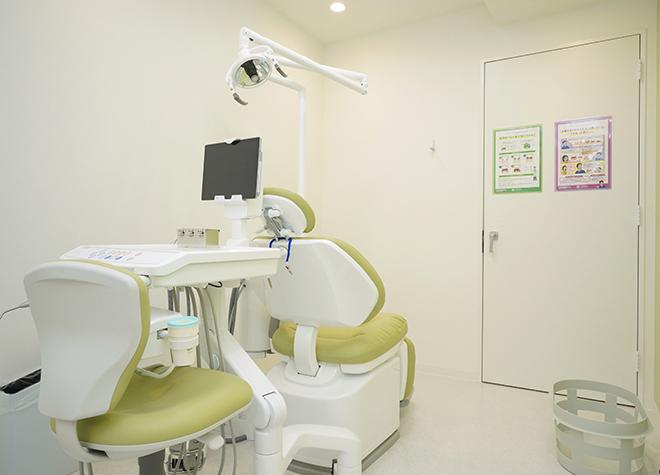 歯科用CTでお口を確認!処置のリスクを防ぐ