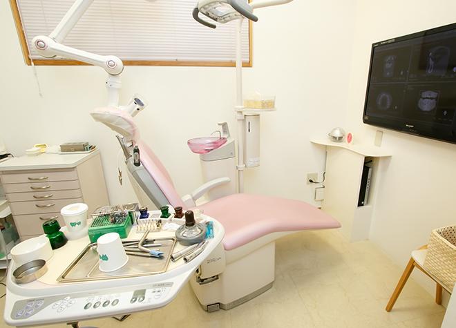 虫歯の有無をチェックして早期発見!虫歯の数値化を行う機器