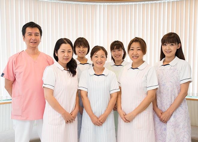 菊名駅 東口徒歩 6分 関口歯科医院の写真1