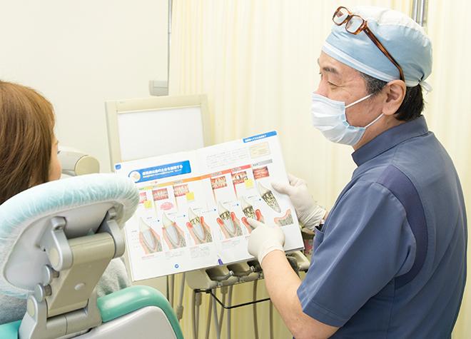 朝霞台駅 南口徒歩 11分 ながた歯科クリニック写真3