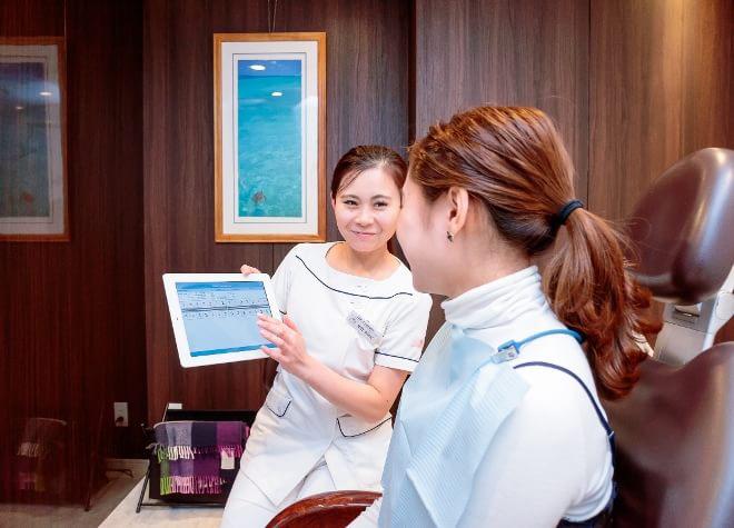 荻窪駅 西口徒歩 5分 荻窪ツイン歯科・矯正歯科写真1