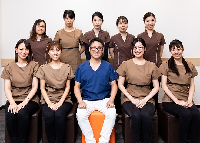 津島駅 出口徒歩 6分 げんき歯科写真1