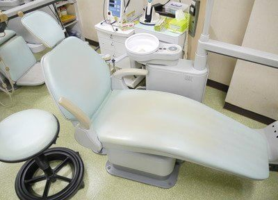 大須観音駅 出口徒歩 4分 宮田歯科医院のその他写真2