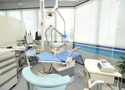 柴田歯科の画像