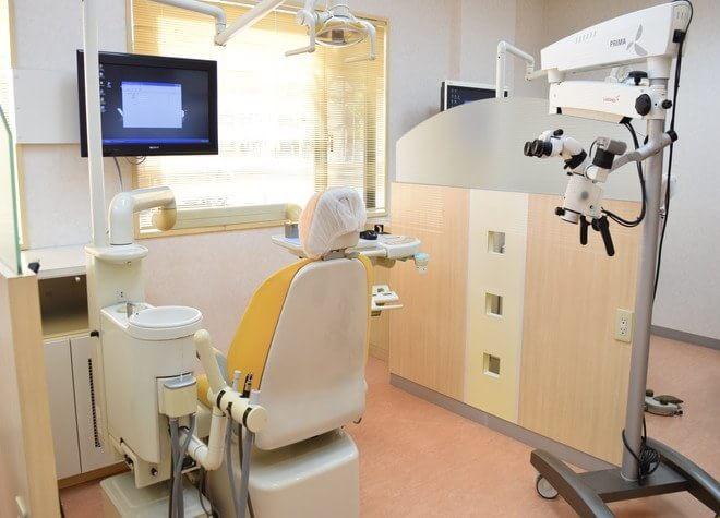 どうがん歯科医院