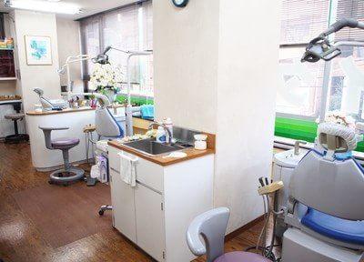 イタクラ歯科クリニック の診療室