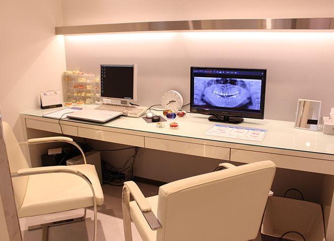 リバーサイド歯科クリニックの画像