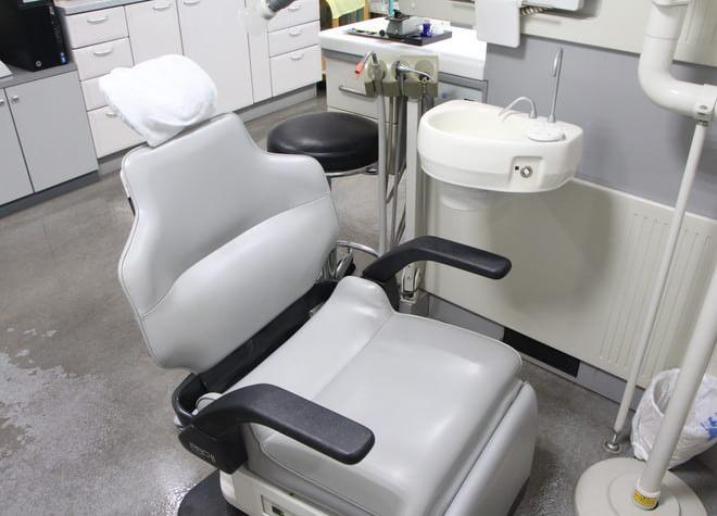 中田歯科医院の画像