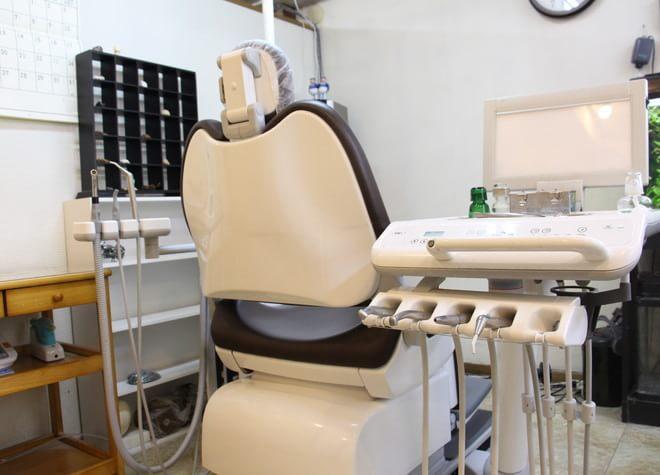 せき歯科医院の画像