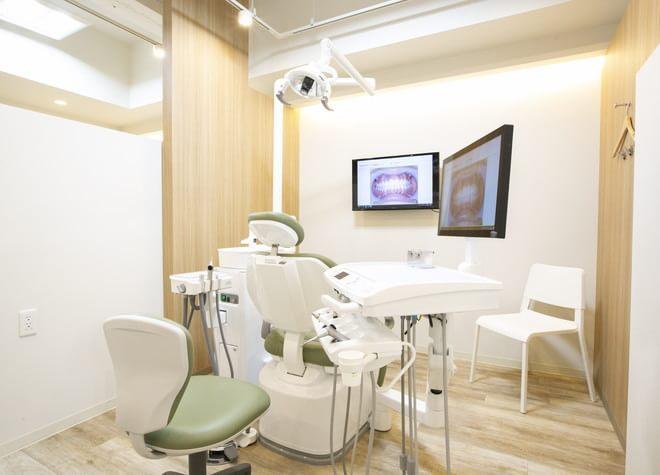 藤井寺駅 南出口1徒歩 5分 なんこう歯科クリニックの治療台写真5