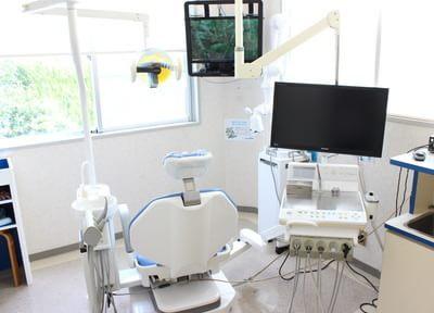 医療法人にわ歯科の画像
