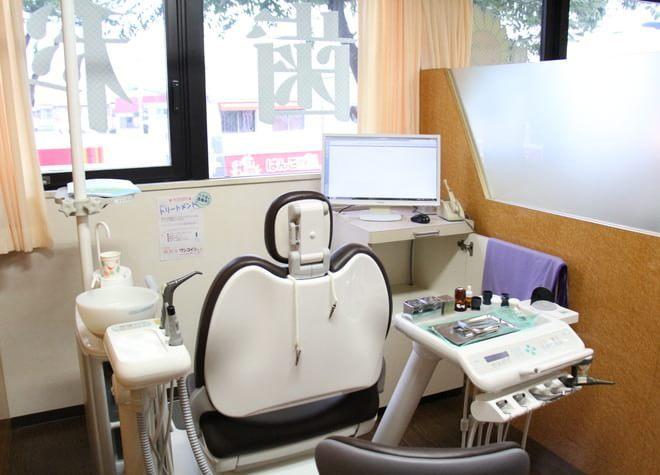 こいけ歯科クリニックの画像