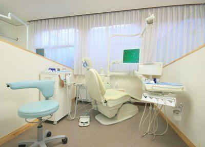 北八王子駅 出口徒歩 10分 大和田 池田歯科医院のその他写真2