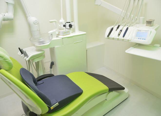 笑気麻酔を使用して痛みを軽減した治療