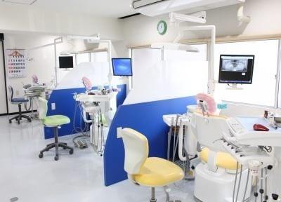 鹿児島中央駅 東口徒歩17分 パークサイド下原歯科医院写真5