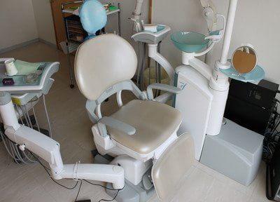 ごろうまる歯科の画像