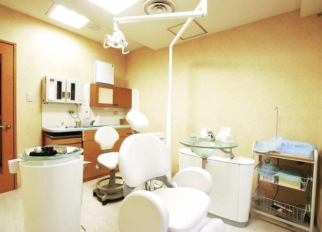 札幌駅前歯科クリニックの画像