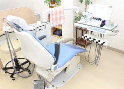 三井歯科の画像