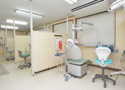 六実駅 出口徒歩 20分 脇谷歯科クリニックのその他写真4