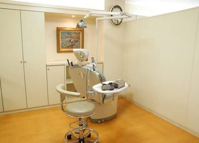清水歯科医院について