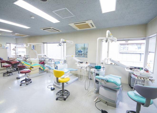新潟駅 万代口車14分 小林歯科医院(東区秋葉通)の院内写真1
