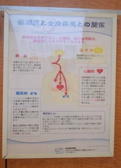 鷹取駅 北口徒歩 3分 佐伯歯科医院の院内写真7