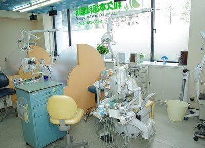 御茶ノ水駅 徒歩10分 和久本歯科医院のその他写真3