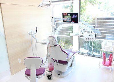 星ヶ丘駅(愛知県) 出口車 7分 あさの歯科クリニックのその他写真3