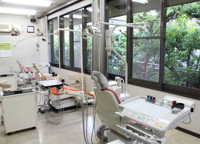 大阪狭山市駅 出口徒歩6分 山元歯科医院写真5