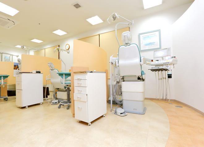 橋本駅(神奈川県) 北口徒歩 1分 いとう歯科クリニックの院内写真6