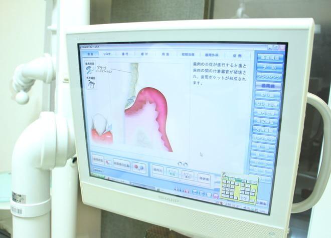 御茶ノ水駅 聖橋口徒歩5分 藤関歯科医院 神田の院内写真4