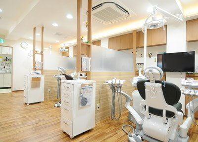 南千里駅 バス10分 おかだ歯科クリニックのその他写真7