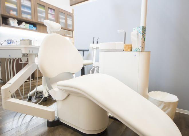 ひろお矯正歯科クリニックの画像