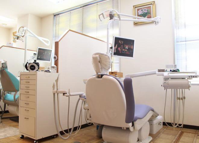 新松戸駅 出口徒歩 1分 くらもち歯科医院の院内写真4
