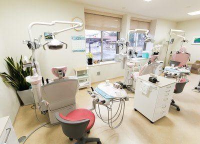 群馬総社駅 出口車 8分 間仁田歯科医院 前橋オフィスのその他写真2