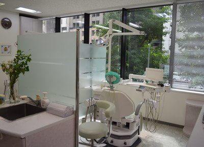 東銀座駅 出口徒歩1分 銀座はけた歯科医院写真5