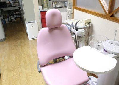 三河八橋駅 車8分 大島歯科医院の院内写真5