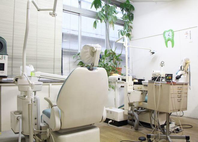 市場歯科の画像