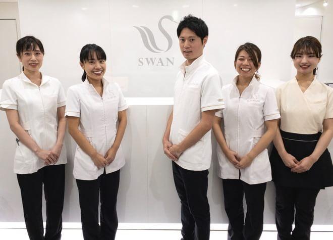 【2020年】丸の内駅近くにある歯医者3院のおすすめポイント