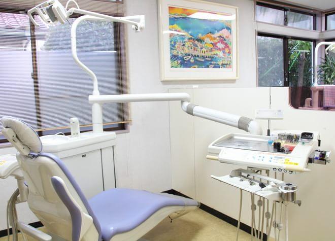 医療法人社団吉田歯科医院の画像